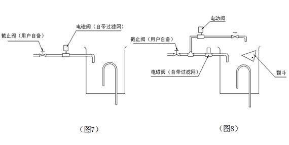 控制式(见图8): 将电磁阀和电动阀通过三通并联连接,并在电动阀出水端